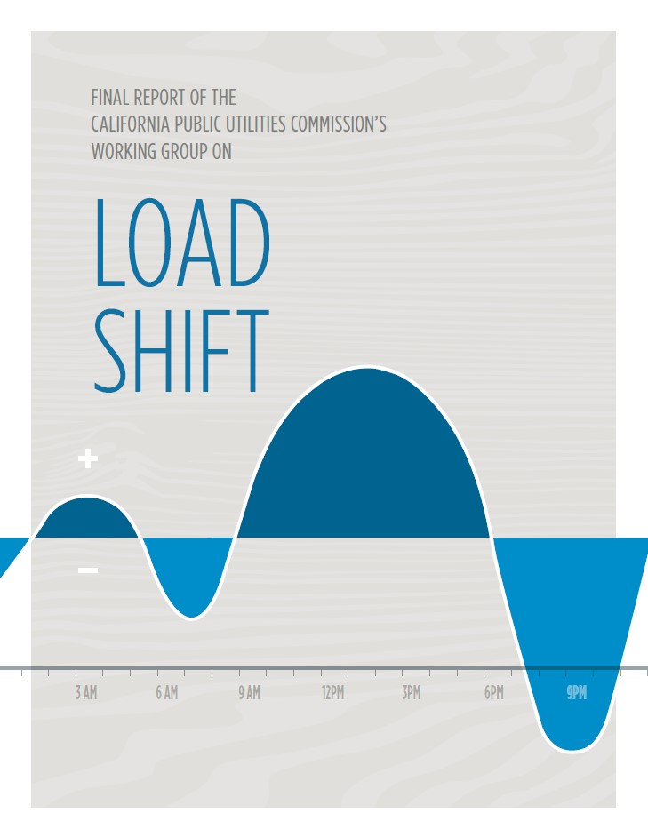 Load Shift Cover